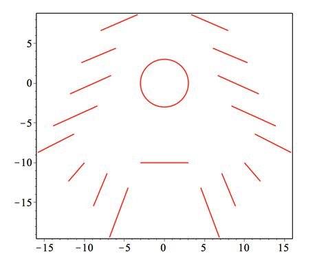 a new revised rotating title around a rotating rotating 2d plot around y axis mapleprimes