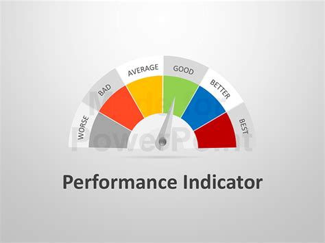 Performance Indicator Editable Powerpoint Template Performance Appraisal Ppt Templates Free