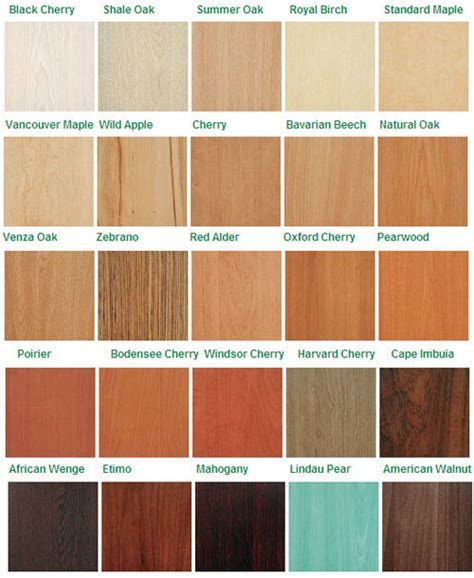 Type Of Paint For Kitchen Cabinets by Lifestyle Kitchens Wood Types Amp Kitchen Finishes