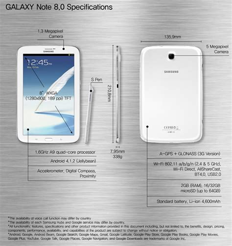 samsung introduced galaxy note 8 0 a new era of portability and productivity samsung global