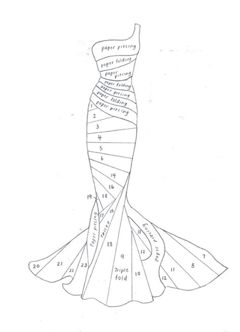 dress pattern template 1000 images about cards iris folding on pinterest