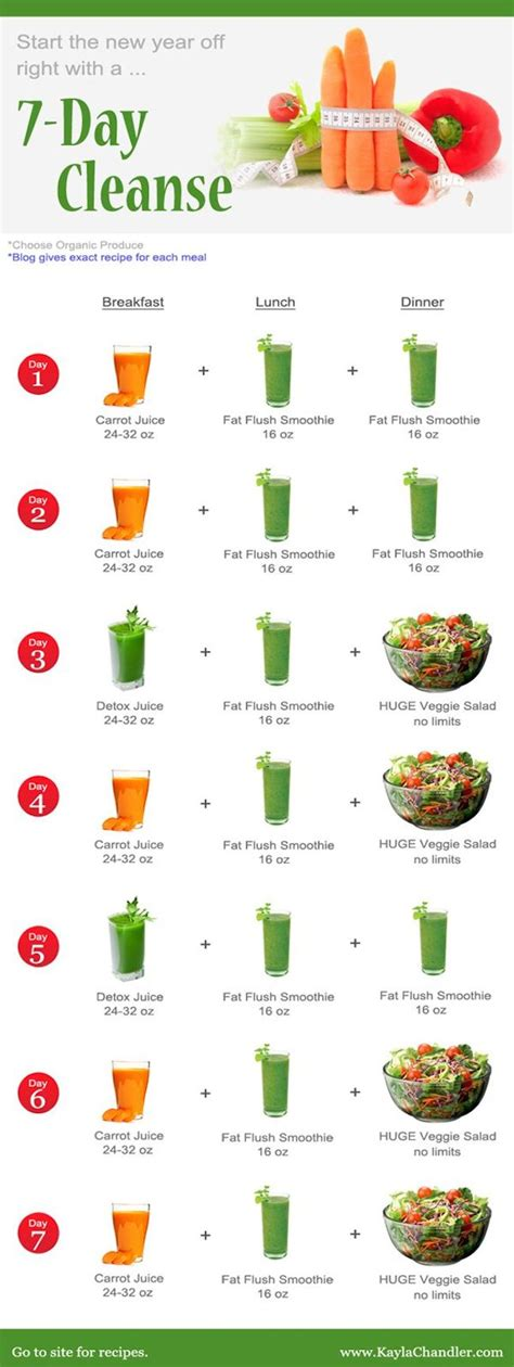 at home juice cleanse plan you can do anything for 7 days even a detox