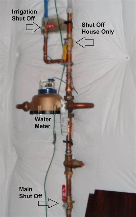 how to shut off gas to house water shut off valve location water get free image about