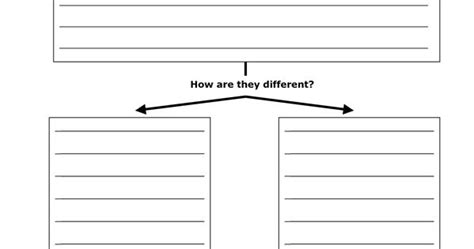 printable graphic organizer for compare and contrast graphic organizer for a compare contrast essay hot for