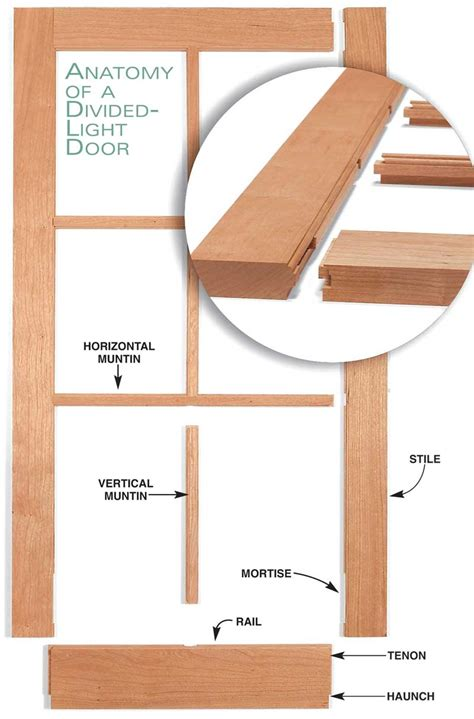 router bits for cabinet door making how to make glass cabinet doors free diy tutorial
