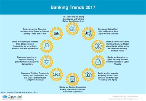 what is popular in 2017 top ten trends in banking 2017