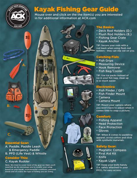 ACK Kayak Fishing Gear Guide: A Visual Presentation ? The ACK Blog