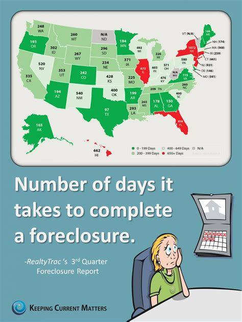 how long does it take to foreclose on a house how long does it take to foreclose you will be surprised sullivan team real estate