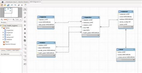 create database design how to create tables and schema direclty from an er
