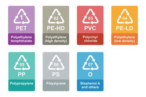 plastiche per alimenti plastica per alimenti possiamo considerarla sicura