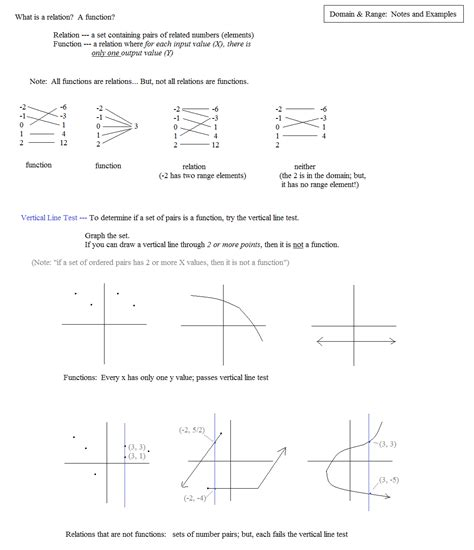 Domain And Range Of A Function Worksheet by Finding Domain And Range Of A Function Worksheet