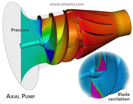centrifugal pump coretan kehidupan