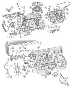 1992 mercedes 500sel engine vacuum diagram 1992 mercedes 300e elsavadorla