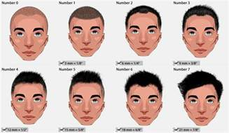 8 haircut look different haircut numbers hair clipper sizes 2017