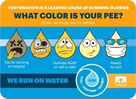 when do you need to drink more water know more feel