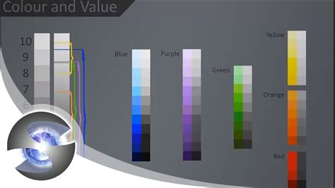 Value Black understanding colour and value