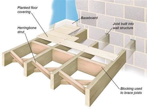 Floor Joists Size by All About Joist And Concrete Floor Structures Flooring