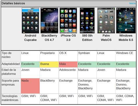 temas para blackberry descargar temas blackberry para blackberry holidays oo