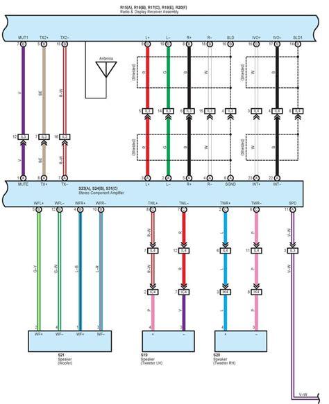 pioneer avic x940bt wiring diagram pioneer avic n2 wiring