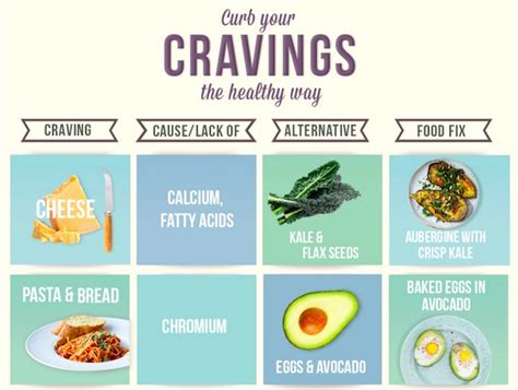 healthy alternatives infographic healthier alternatives to curb common food