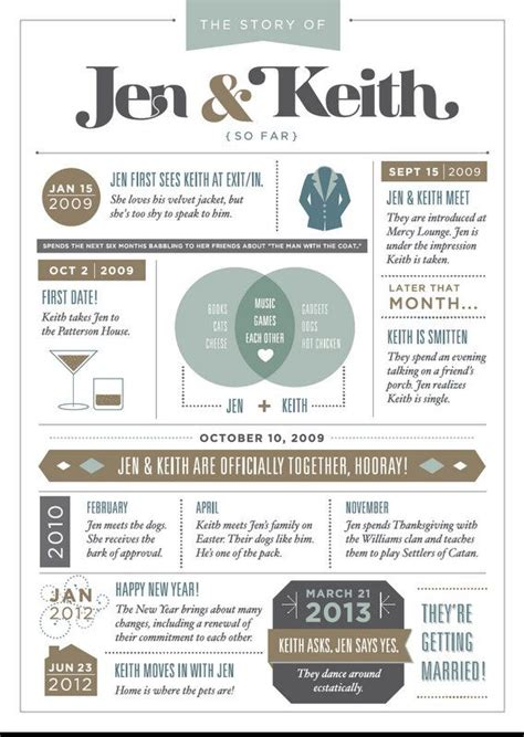 relationship timeline wedding invitations infographic save the date with a timeline and venn diagram