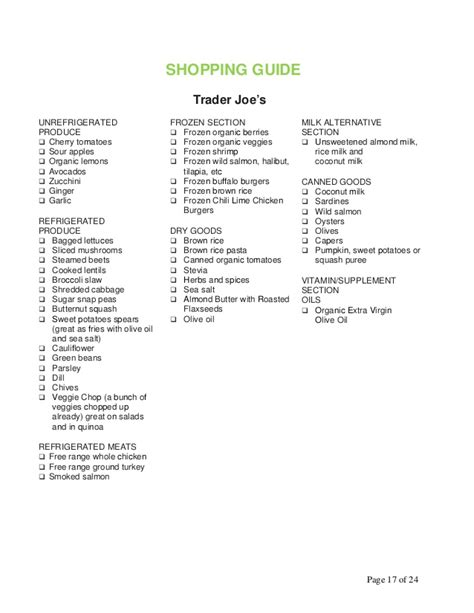 Green Smoothie Detox Shopping List by 10 Day Green Smoothie Cleanse Shopping List Pdf Tulum