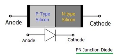 p n junction diode image gallery diodes applications