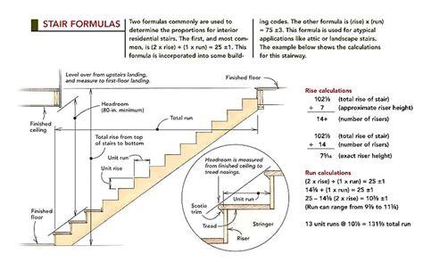 fine homebuilding login framing a stair