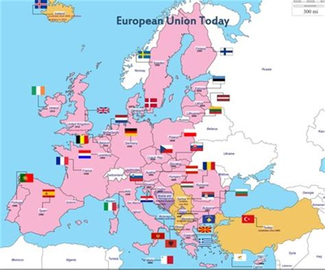 the journey to modern europe: evolution of the european