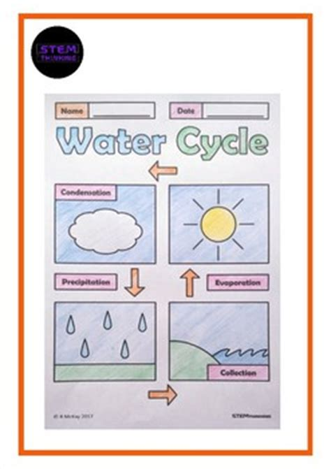 sparknotes the color of water 28 images formulas how