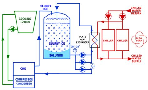central air thermostat wiring diagram get free image