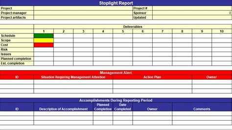 Stoplight Report Template simple project management template excel free excel tmp