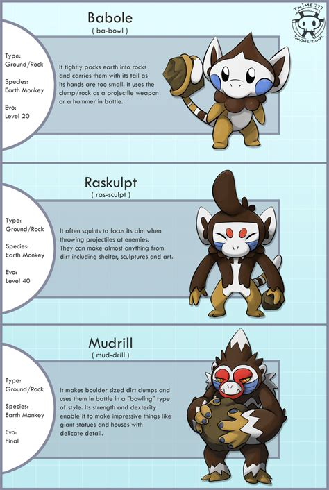 earth monkey fakemon by twime777 on deviantart