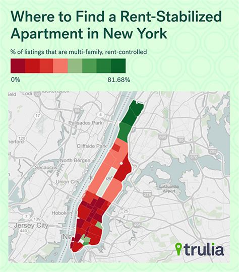 Apartments In Nyc Rent Stabilized Nyc Rent Controls Trulia Washington Heights