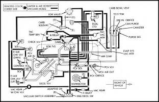 1991 jeep wrangler distributor wiring wrangler