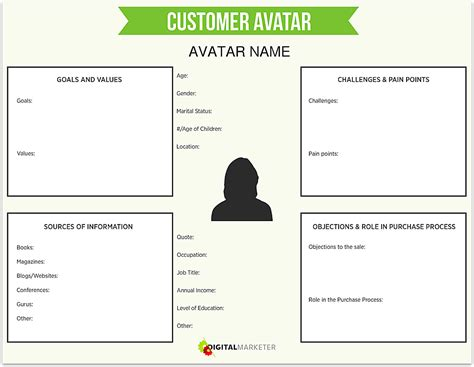 How To Get More Inquiries With A Killer Value Proposition Authority Factory Customer Avatar Template
