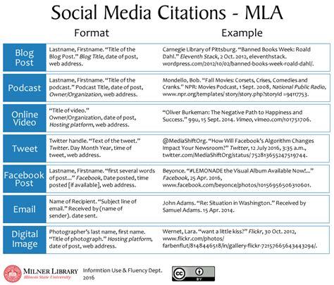 mla works cited format college paper academic service wgessayfgvr