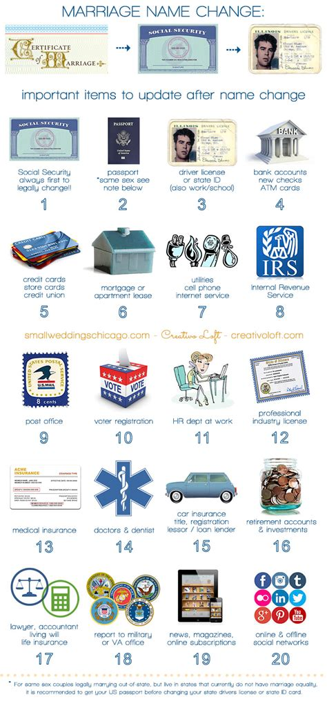 printable list of things to do in chicago changing your name after marriage here s how small