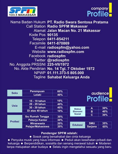 Sabun Ekonomi profile radio elshanda fm indramayu profile 103 5
