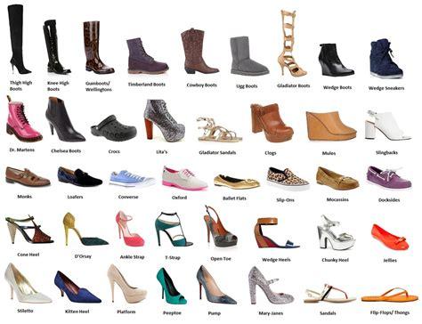 s shoe vocabulary