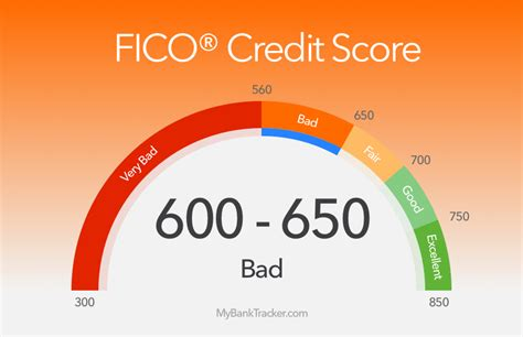 i wanna buy a house with bad credit if u bad credit can u buy house 28 images how to deal with bad credit or no credit