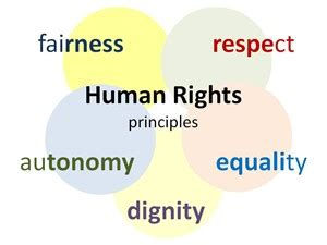 human rights sections the highland times human rights act must stay