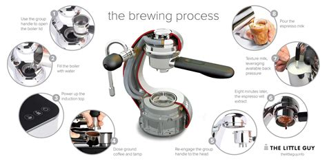 How The Home Espresso System Works