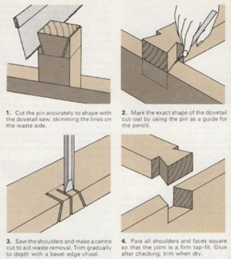 single dovetail through dovetail and lapped dovetail