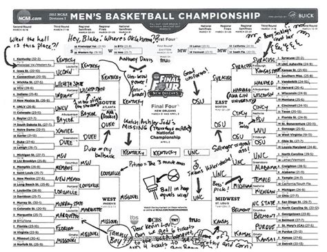 funny bracket names ncaa basketball funny or die s ncaa tournament bracket from funny or die avin