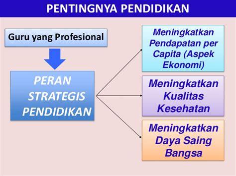 Supervisi Pnddkn Meningkatkan Kualitas Profesionalisme Guru kurikulum 2006 2013 p4 tk sb