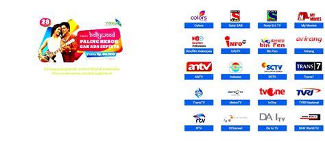 Voucher Decoder Topas Tv 1 cara topup topas tv parabola murah
