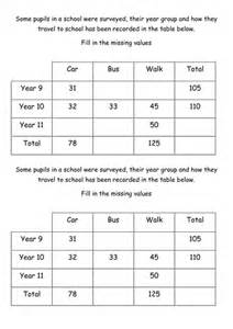 two way frequency table worksheet abitlikethis