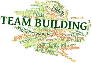 Word cloud for team building