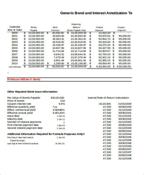 amortization table sle in excel 7 exles in excel